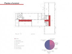 For sale: magnificent building area Fuorigrotta  - 7